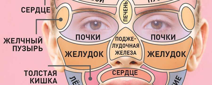 Психосоматика прыщей на лице, спине, голове, психологические причины высыпаний | mfarma.ru