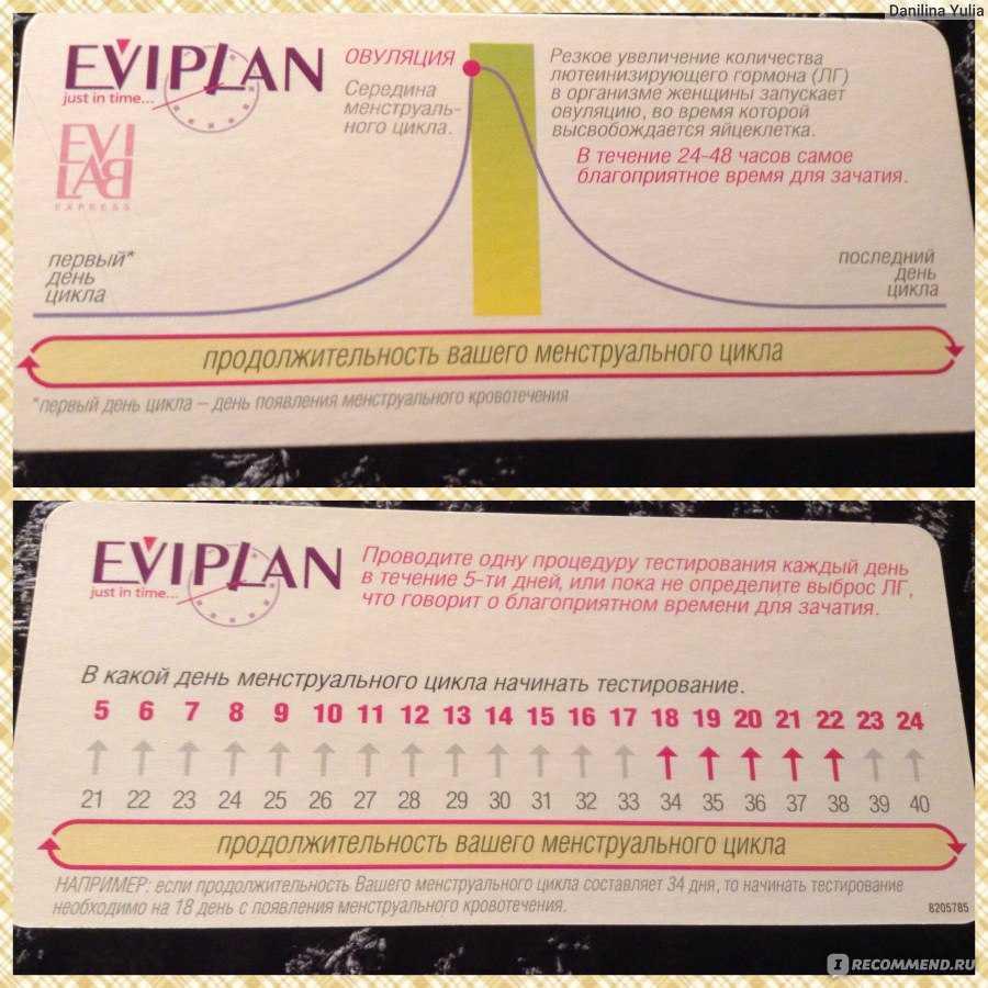 Тест на овуляцию eviplan — отзывы. негативные, нейтральные и положительные отзывы