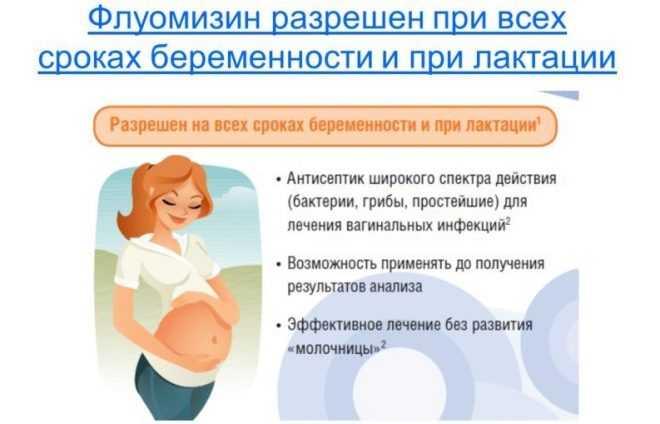 Свечи от молочницы при беременности: лучшие в 1,2,3 триместре