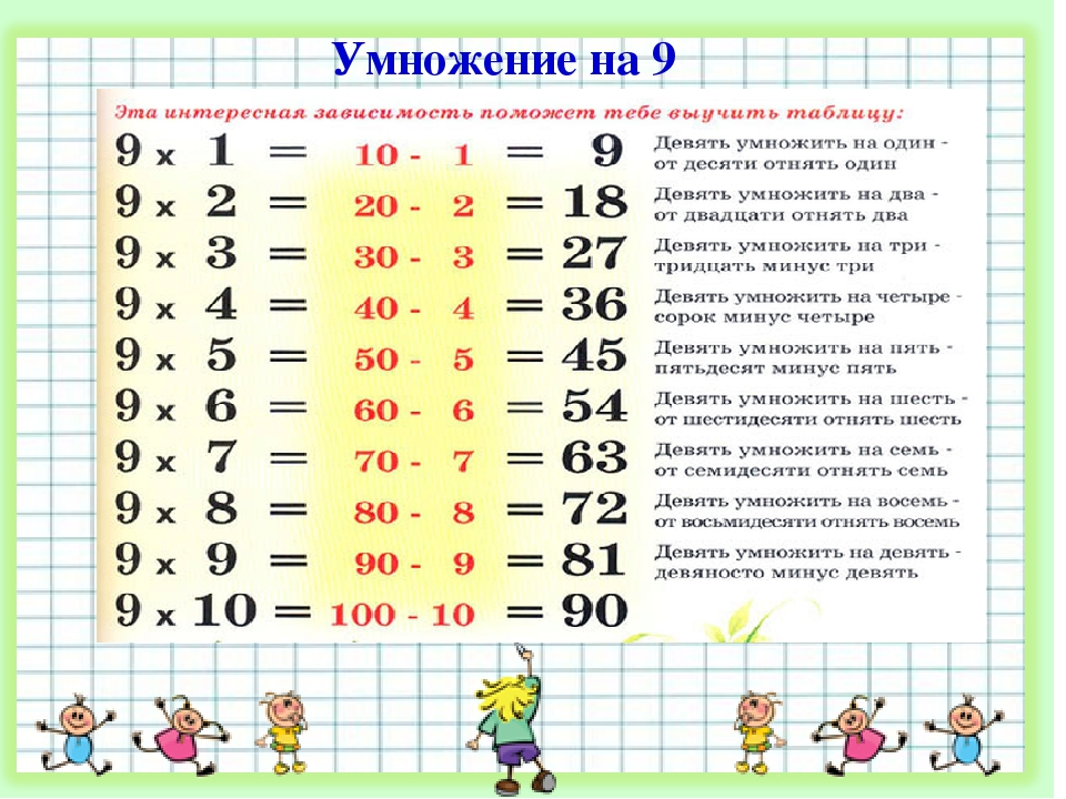 Как научить ребенка быстро считать до 10