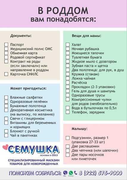 Список покупок перед родами