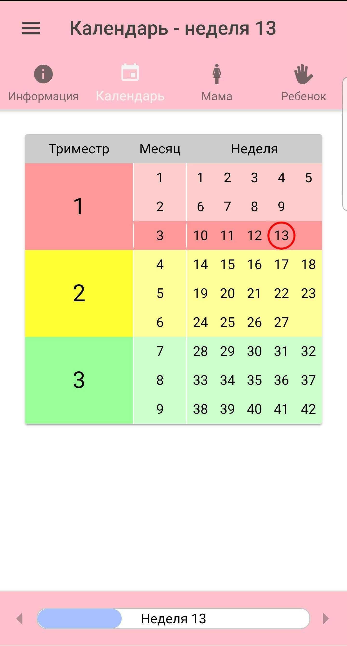 Калькулятор «рассчитать срок беременности»