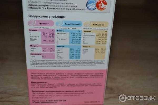 Витамины для беременных мамино здоровье от алфавит