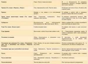 Психосоматика болезни альцгеймера: луиза хей, лиз бурбо и владимир синельников