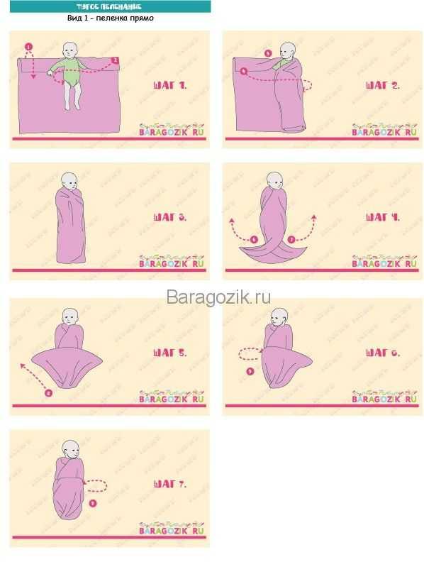 Размеры пеленок для новорожденного - стандартный, таблица