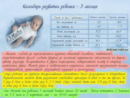 Рост и вес ребенка: какая прибавка правильная?