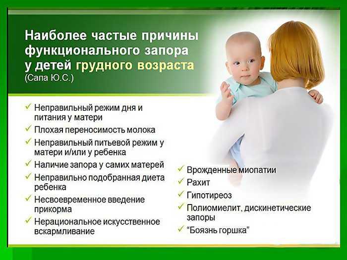 Как помочь малышу при искусственном вскармливании от запора